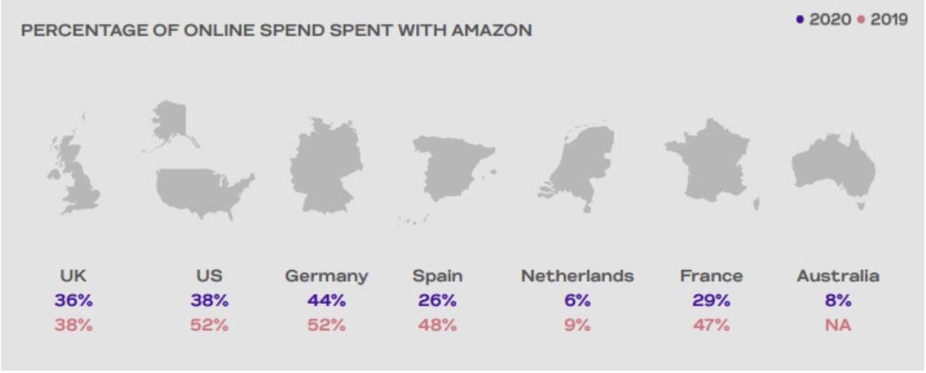 Aankopen Amazon Duitsland